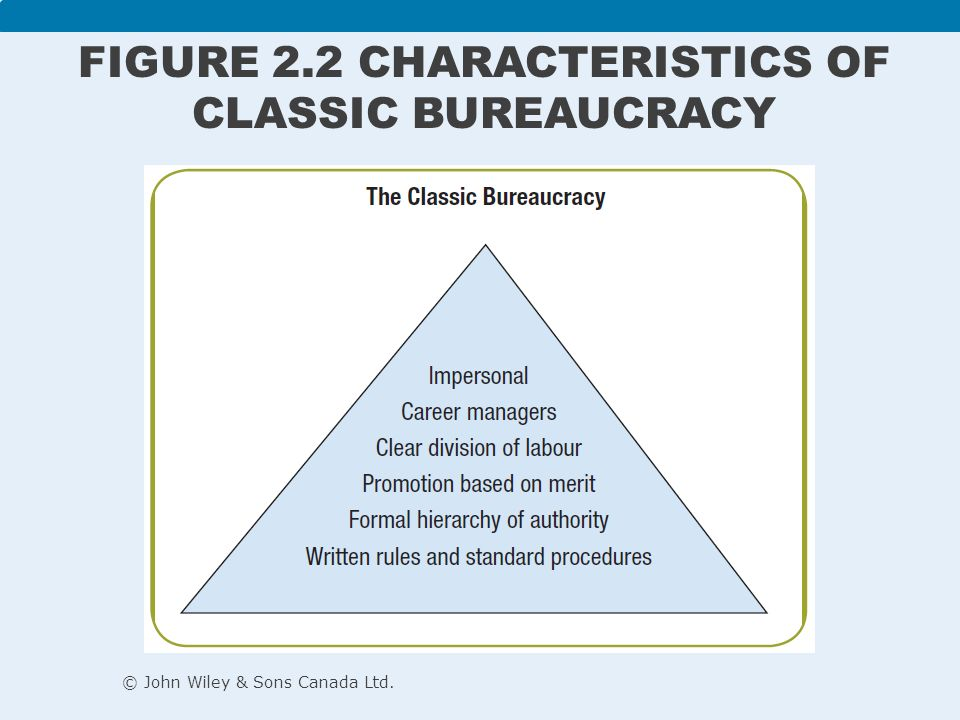discuss the key characteristics of bureaucracy max weber Mintzberg defines five basic organizational subunits source: henry  essay on  max weber's theory of bureaucracy  the following will contain an overview of  weber's life, than his theory of bureaucracy will be discussed.