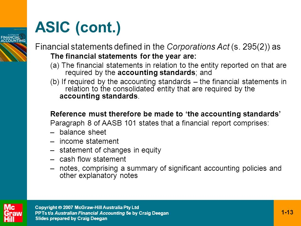 ASIC (cont.)Financial statements defined in the Corporations Act (s. 295(2)) as. The financial statements for the year are: