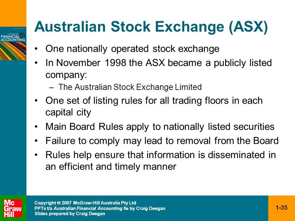 Australian Stock Exchange (ASX)