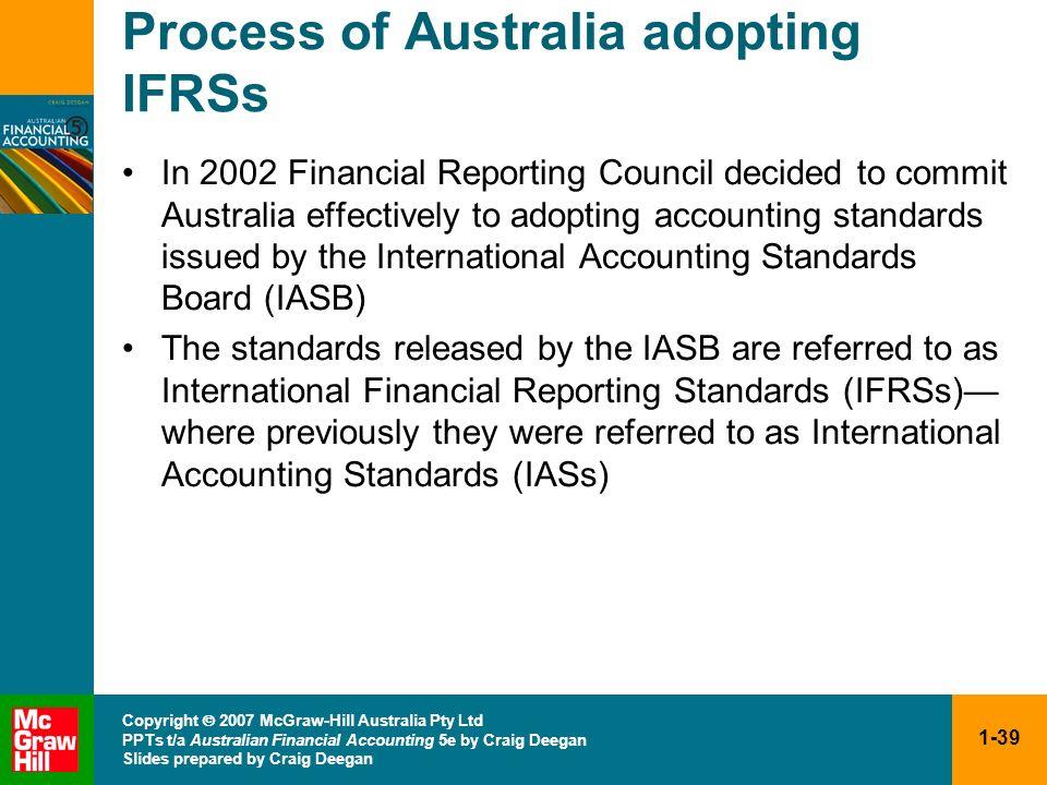 Process of Australia adopting IFRSs