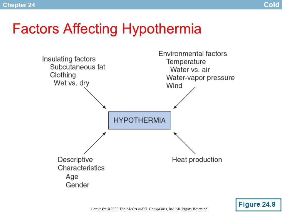 Factors Affecting Hypothermia