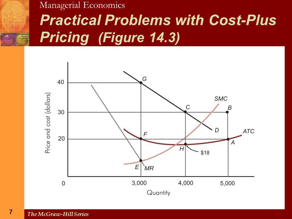 Practical Problems with Cost-Plus Pricing (Figure 14.3)