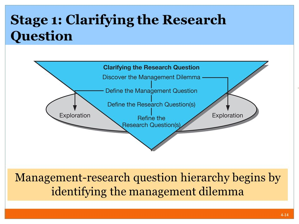 management research question hierarchy for a management dilemma Risk management section research topics request for proposals and an appropriate incentive and organizational structure 2 a research paper on biological/medical/environmental trends which could cause risk management research topics rfp-final _2_.
