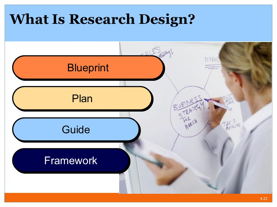 Business research process 2 ppt video online download what is research design malvernweather Image collections