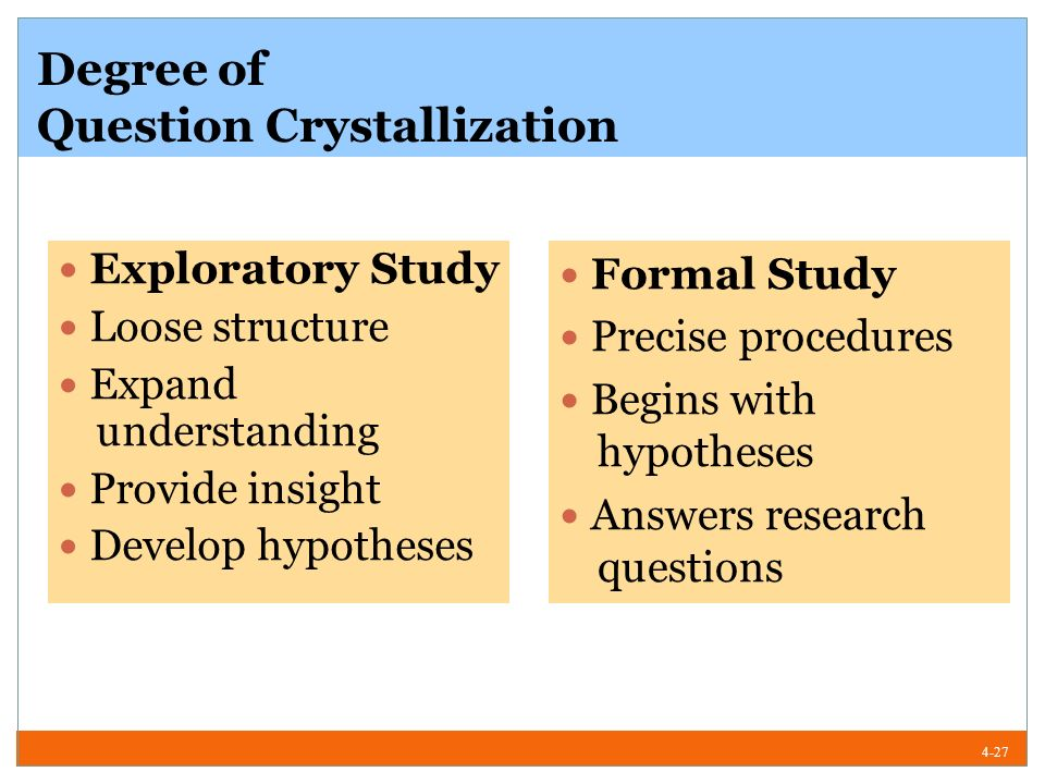 exploratory research question Aims and claims, kinds of research question, examples of research explanatory, what is the relationship between survey, experiment explanatory descriptive prescriptive what happens if experiment, participatory research, action research descriptive explanatory 'what' and 'why'.