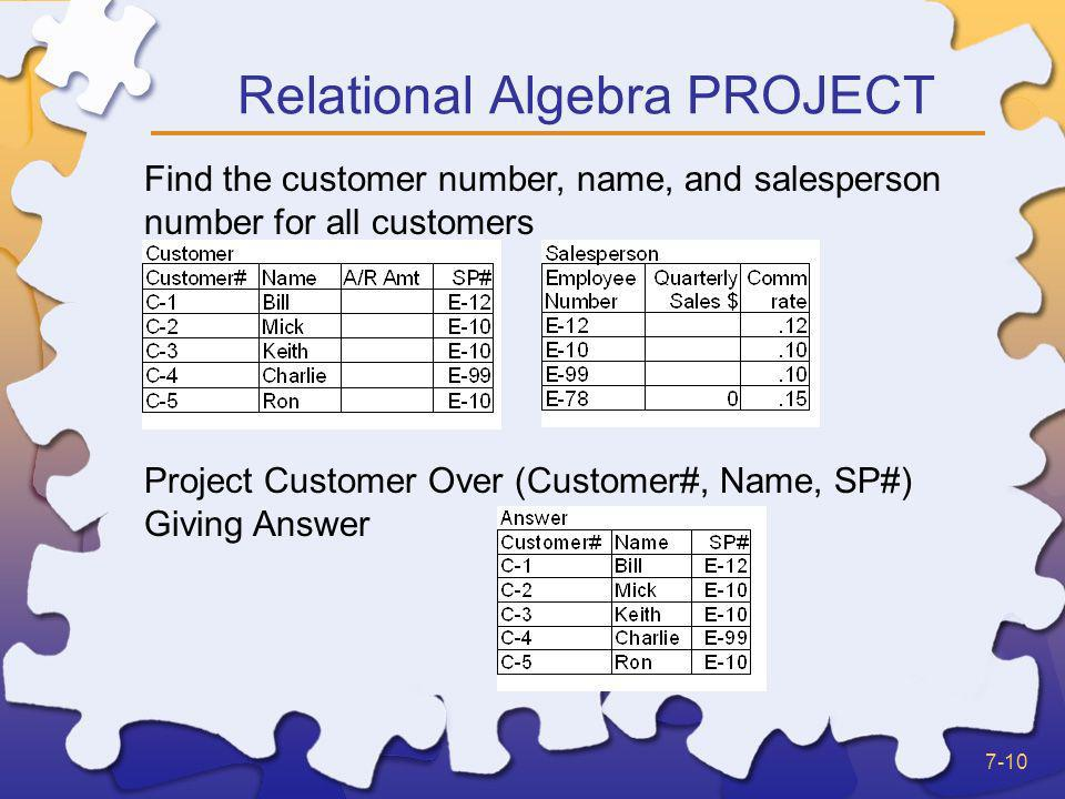 Relational Algebra PROJECT