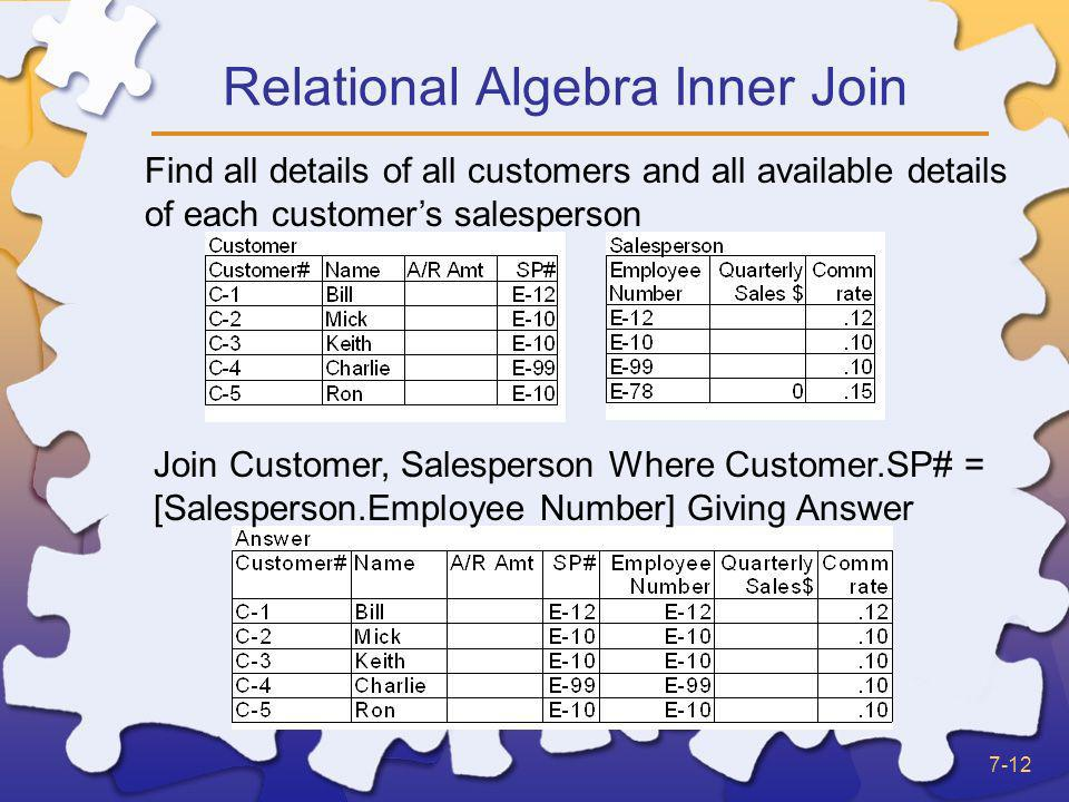 Relational Algebra Inner Join