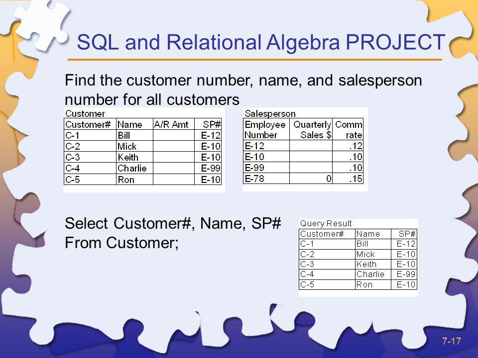 SQL and Relational Algebra PROJECT