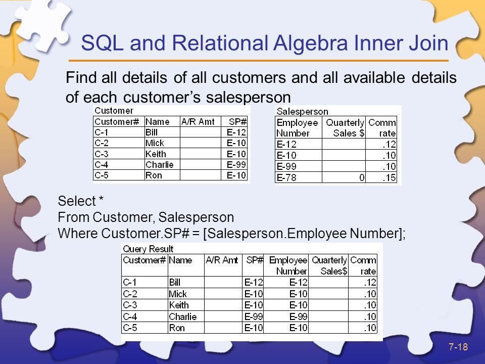 SQL and Relational Algebra Inner Join