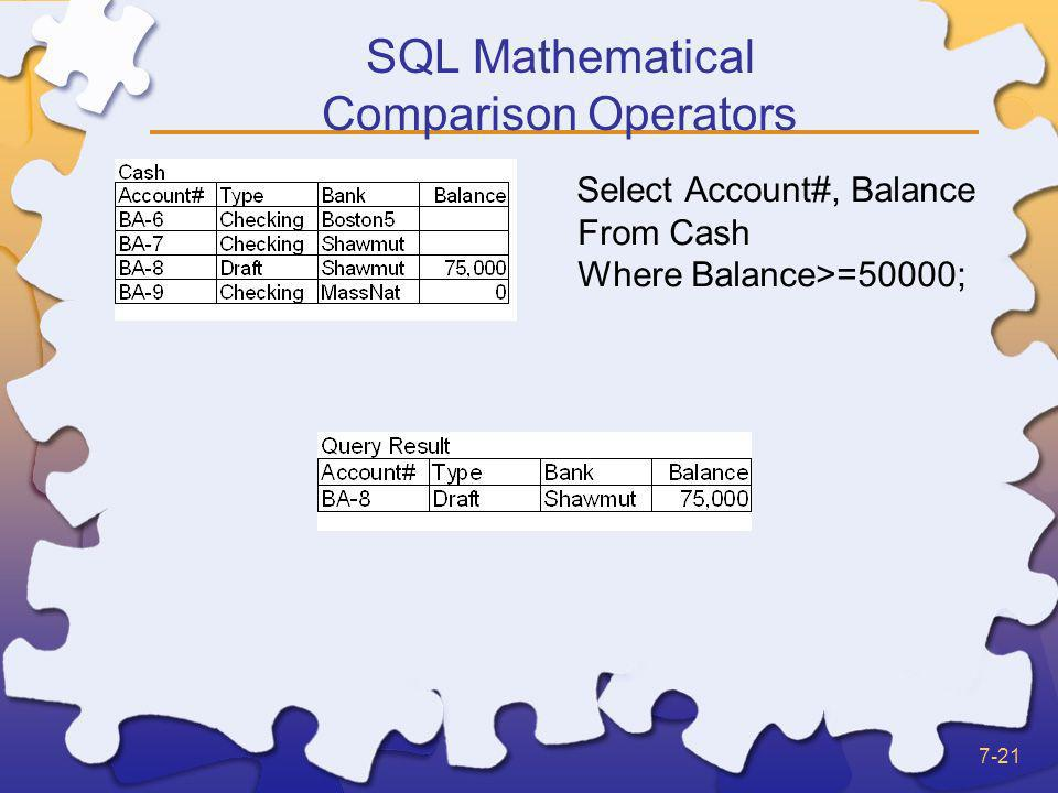 SQL Mathematical Comparison Operators