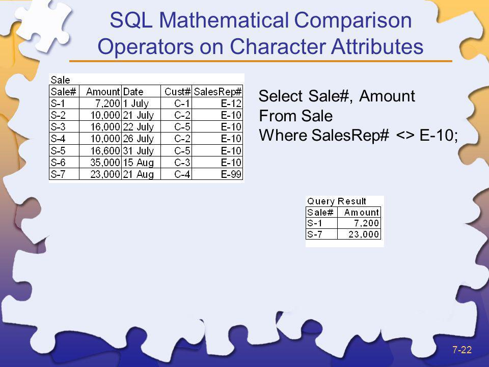 SQL Mathematical Comparison Operators on Character Attributes