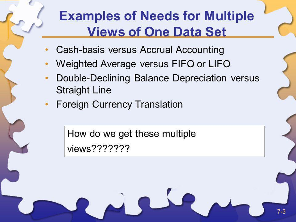 Examples of Needs for Multiple Views of One Data Set