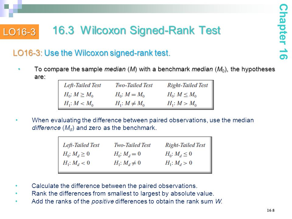 16.3 Wilcoxon Signed-Rank Test