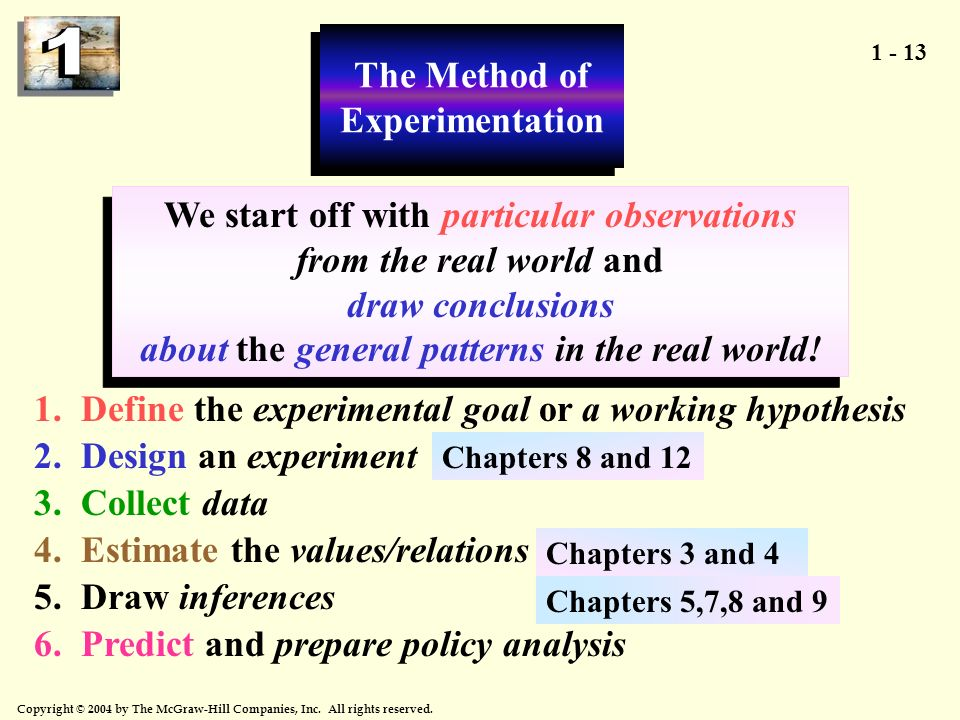 The Method of Experimentation