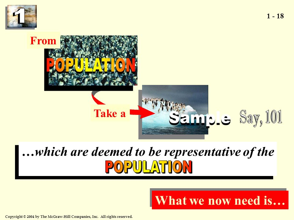 POPULATION Say, 101 Sample POPULATION