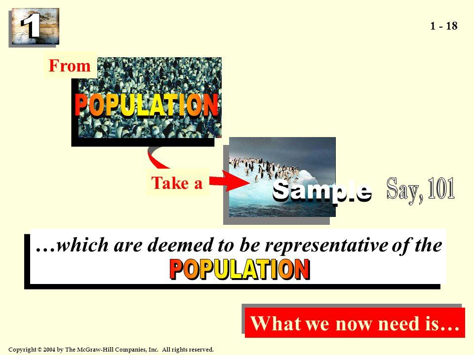 POPULATION Say, 101 Sample POPULATION