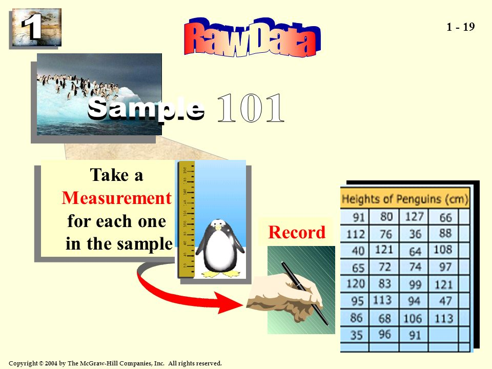 Raw Data 101 Sample Take a Measurement for each one in the sample