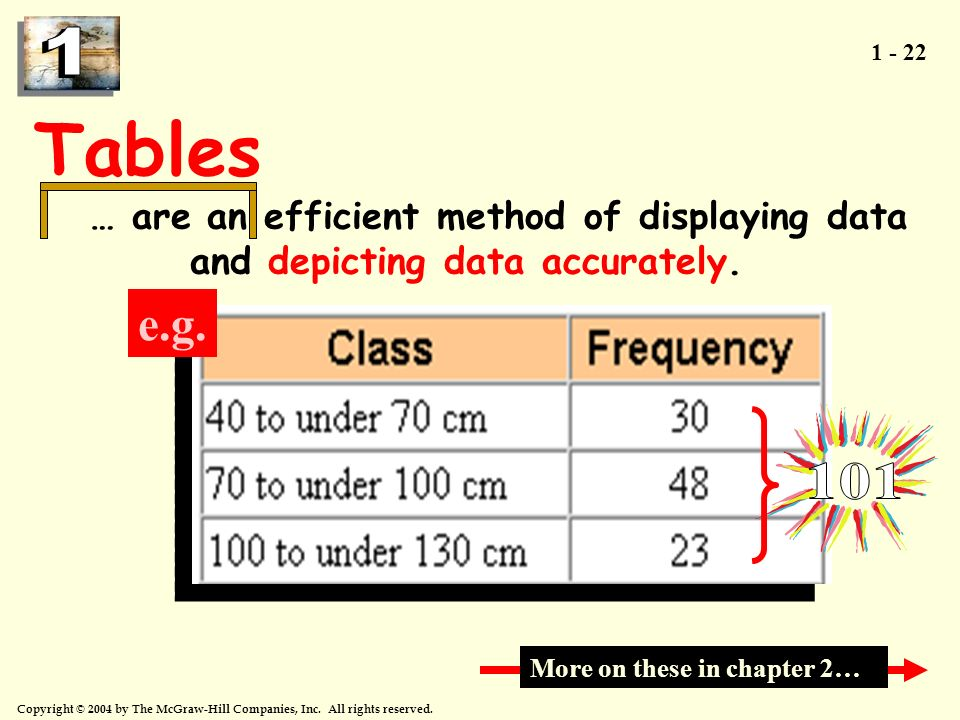 Tables e.g. 101 … are an efficient method of displaying data