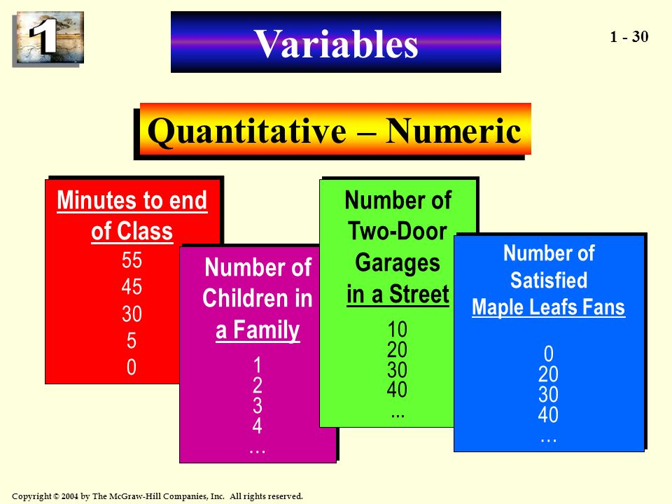 Variables Quantitative – Numeric Minutes to end of Class