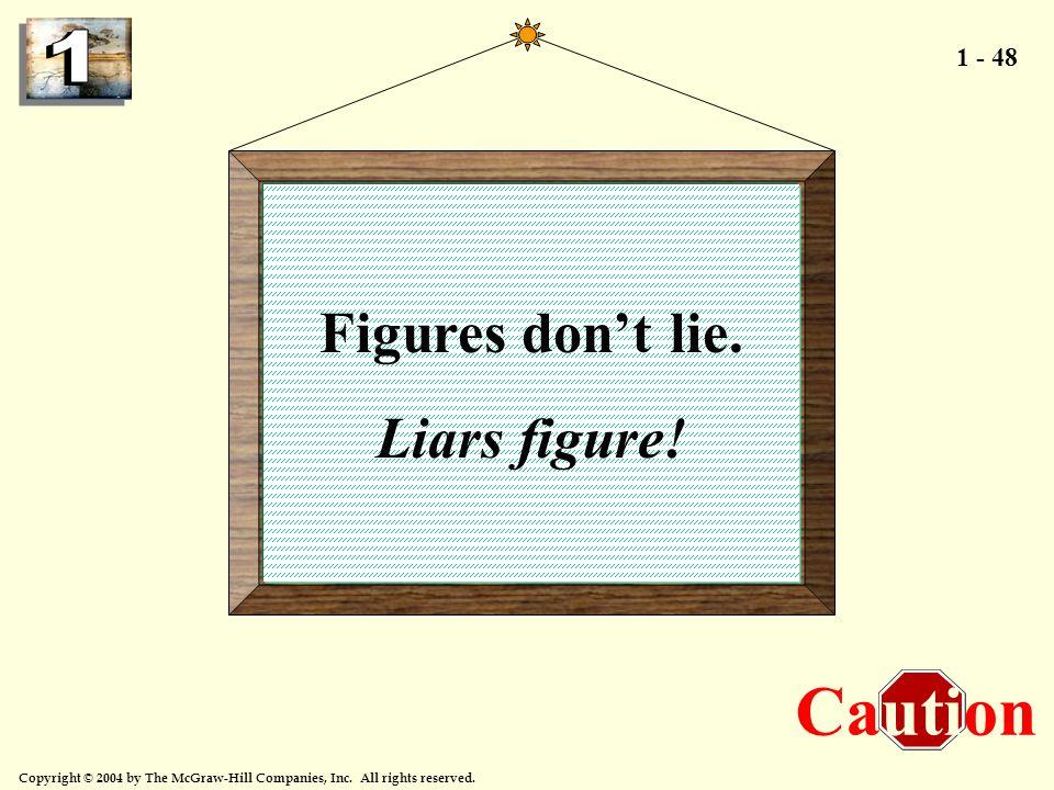 Figures don't lie. Liars figure! Caution