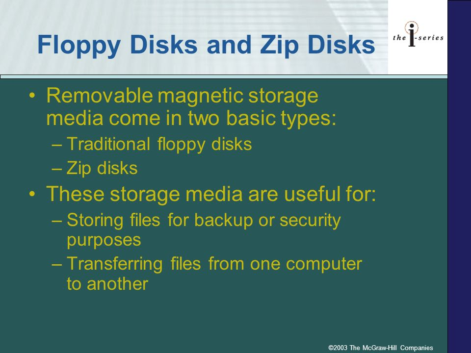 Floppy Disks and Zip Disks