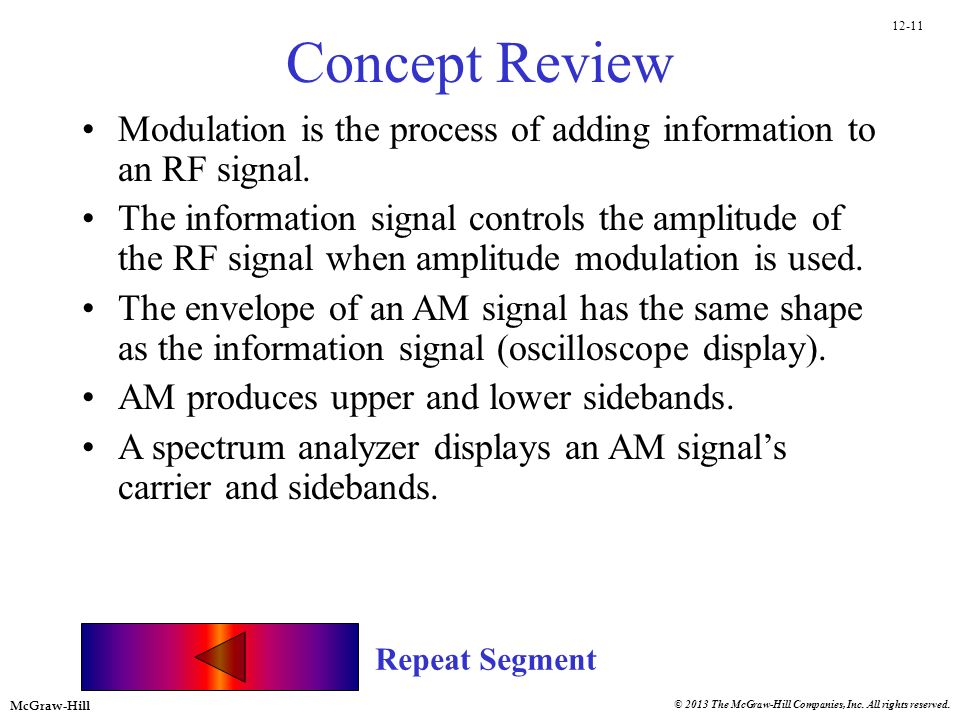 Concept Review Modulation is the process of adding information to an RF signal.