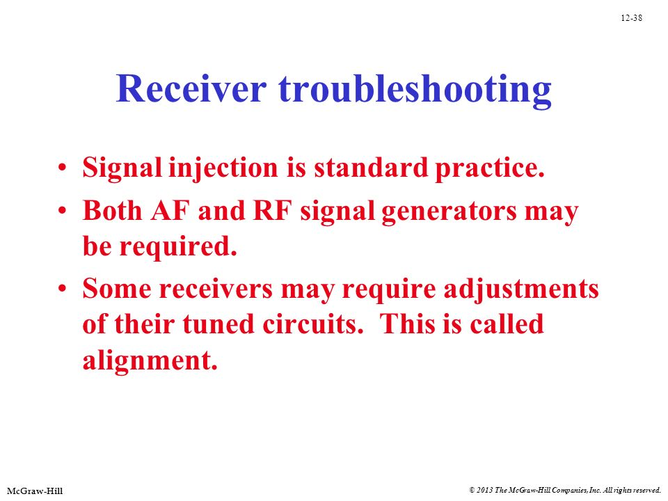 Receiver troubleshooting