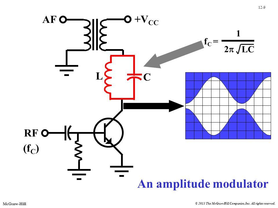 An amplitude modulator