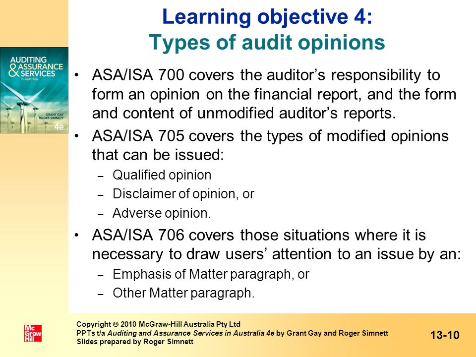 Learning objective 4: Types of audit opinions