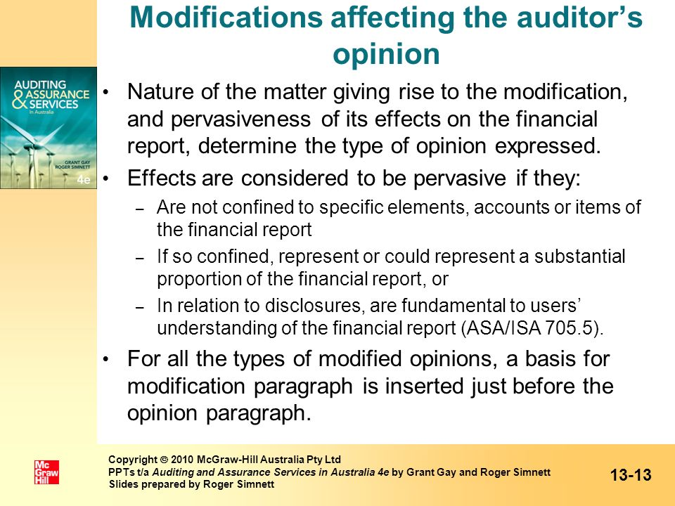 Modifications affecting the auditor's opinion