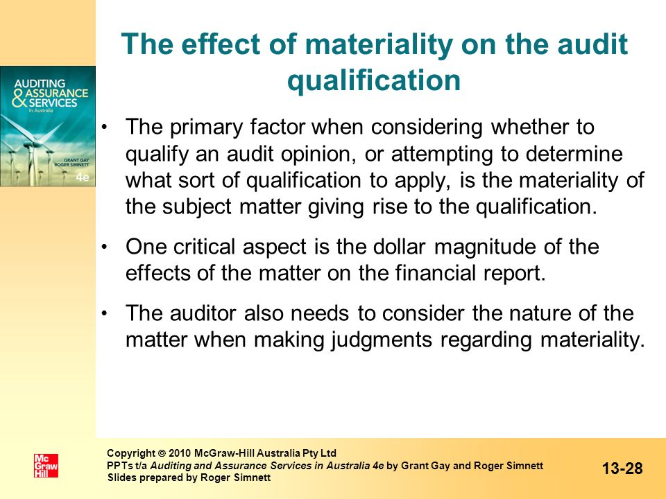The effect of materiality on the audit qualification