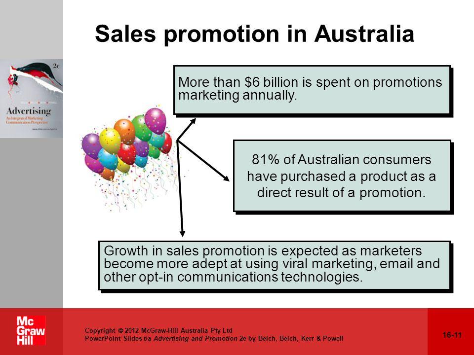 Sales promotion in Australia