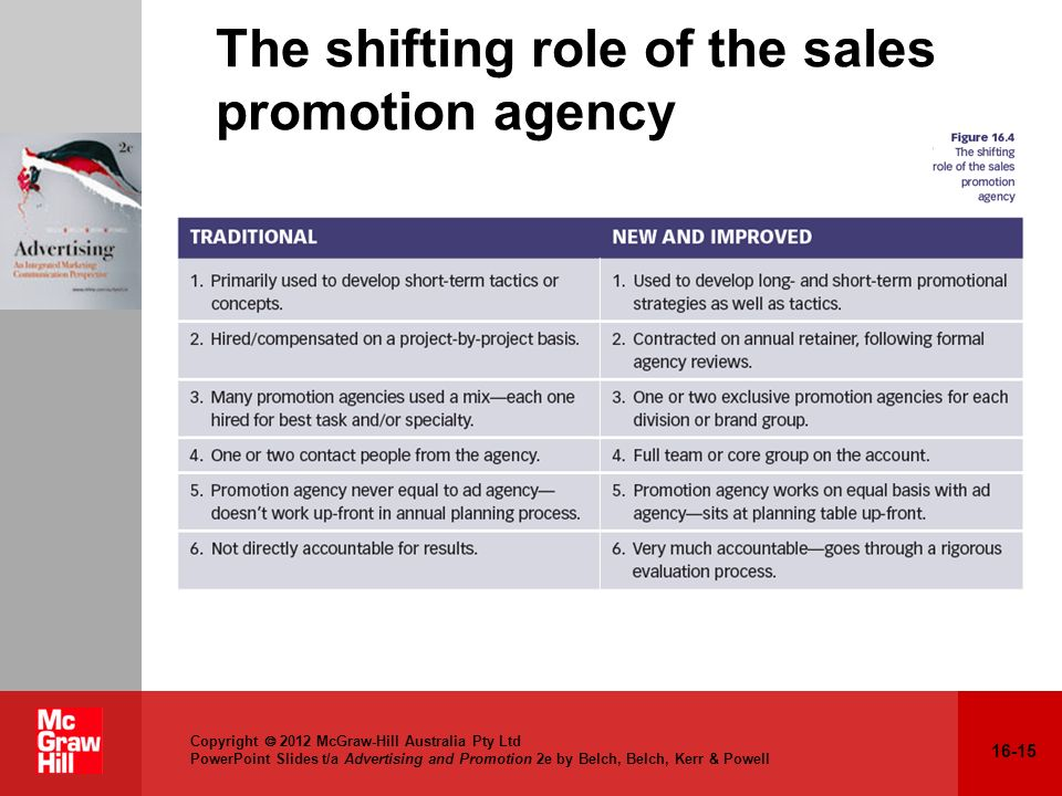 The shifting role of the sales promotion agency