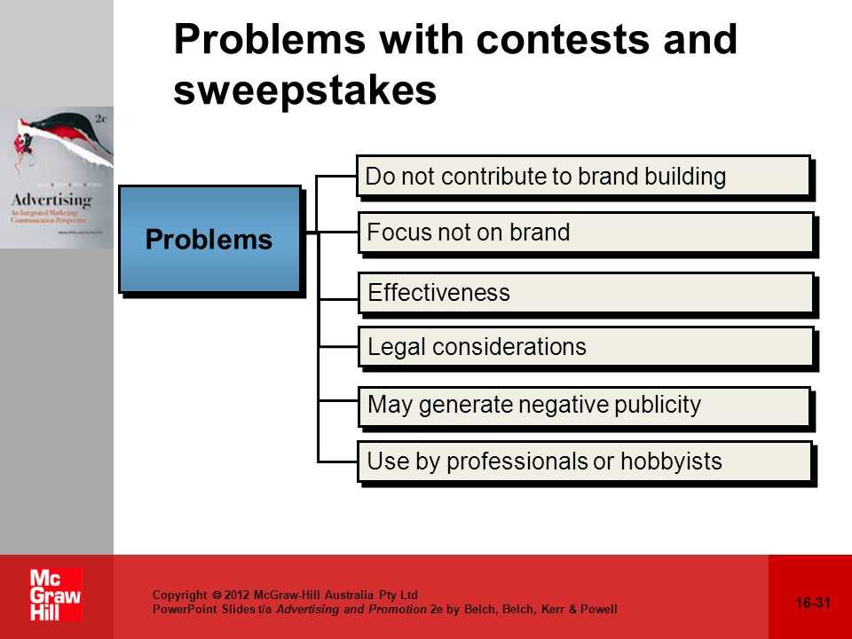 Problems with contests and sweepstakes