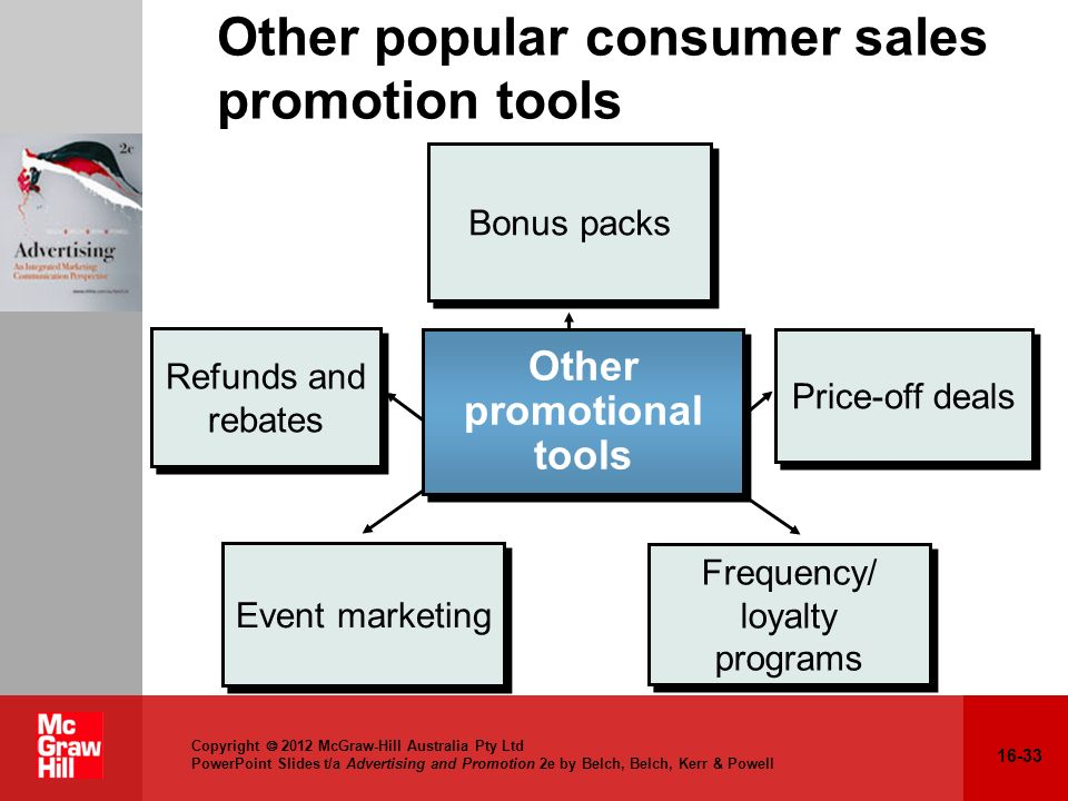Other popular consumer sales promotion tools
