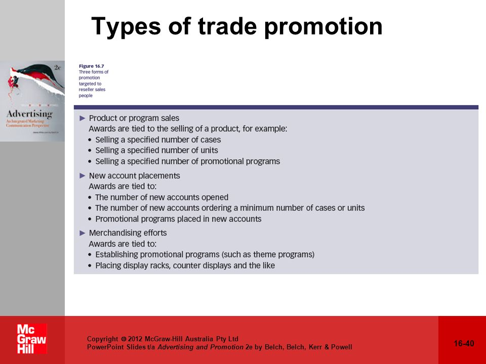 Types of trade promotion