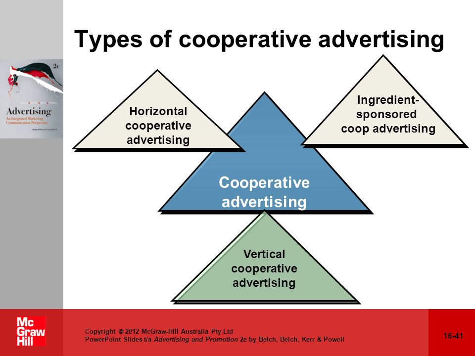 Types of cooperative advertising