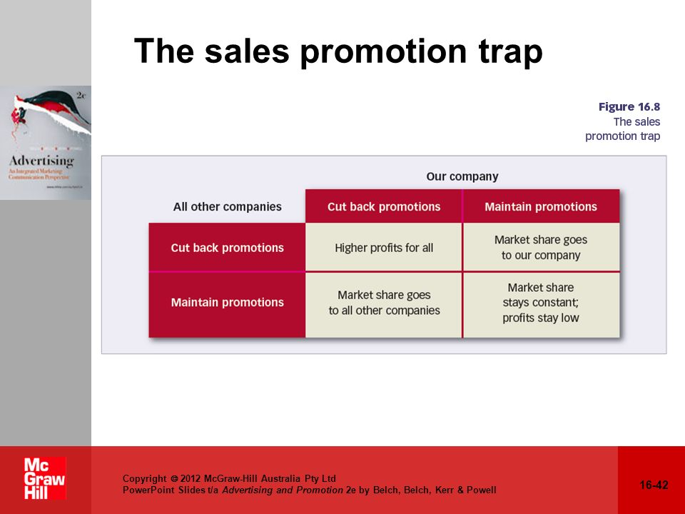 The sales promotion trap
