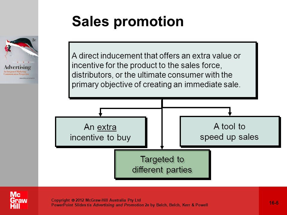Sales promotion An extra incentive to buy A tool to speed up sales