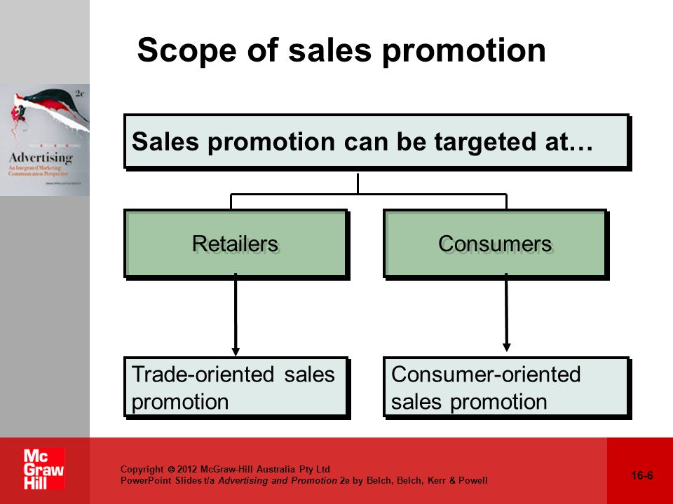 Scope of sales promotion