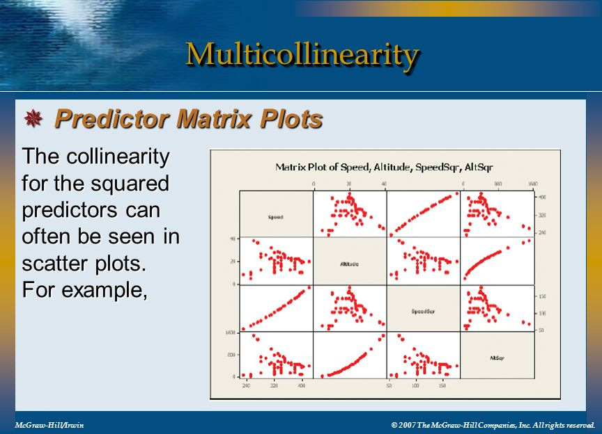 Multicollinearity Predictor Matrix Plots