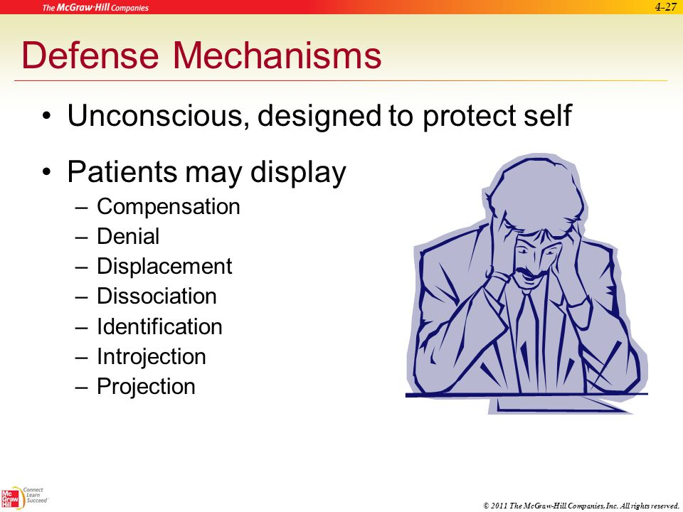 Defense Mechanisms Unconscious, designed to protect self