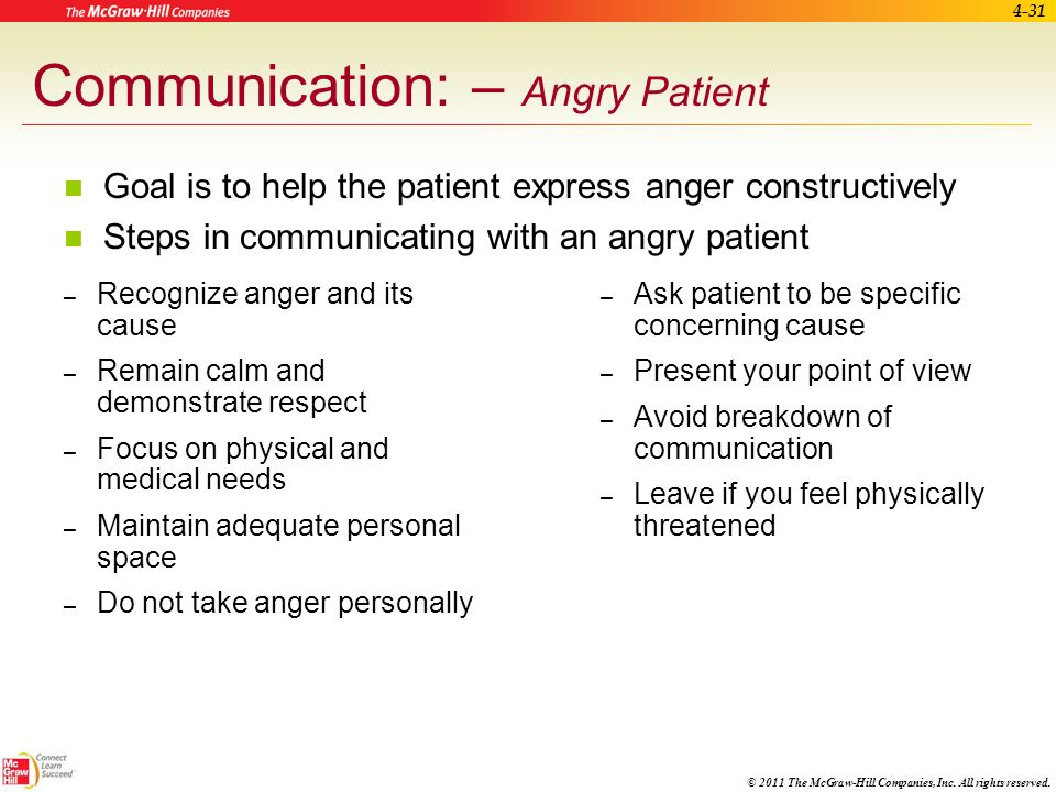 Communication: – Angry Patient