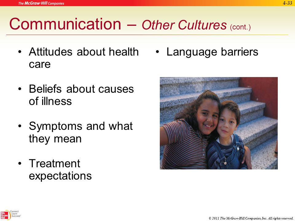 Communication – Other Cultures (cont.)
