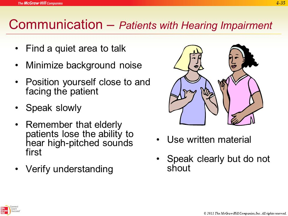 Communication – Patients with Hearing Impairment