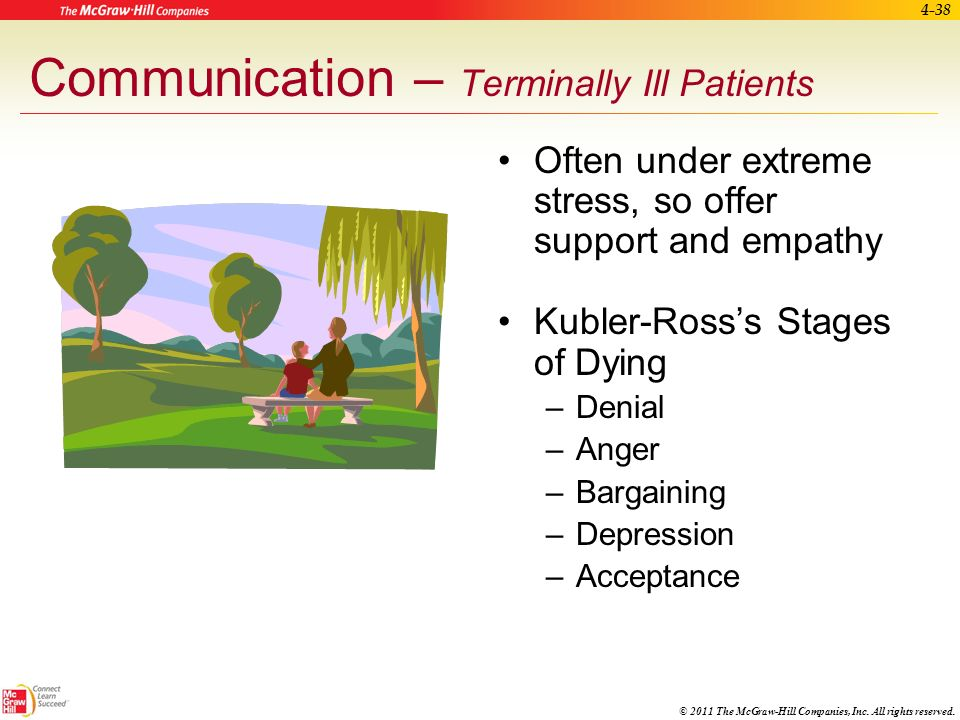 Communication – Terminally Ill Patients