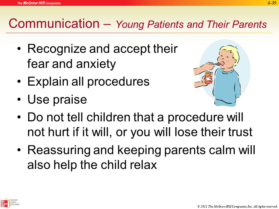 Communication – Young Patients and Their Parents