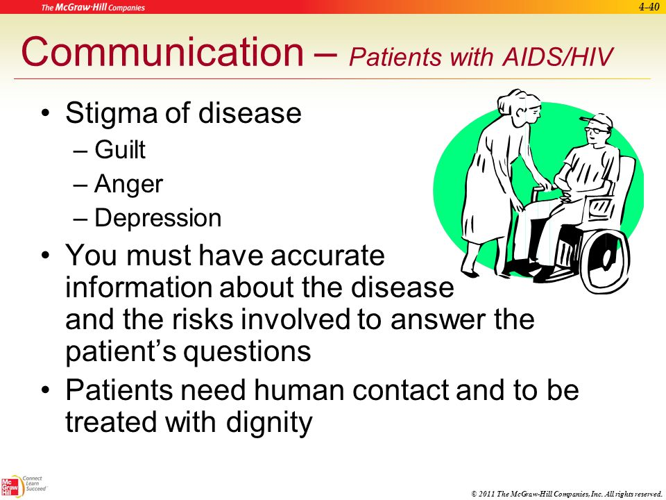 Communication – Patients with AIDS/HIV