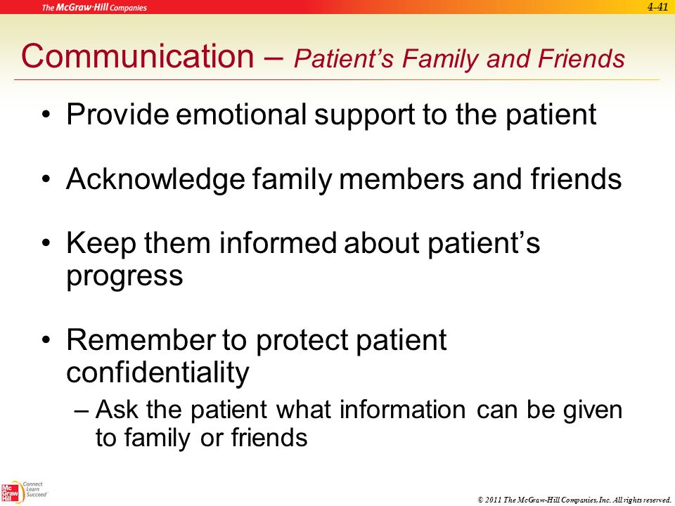 Communication – Patient's Family and Friends