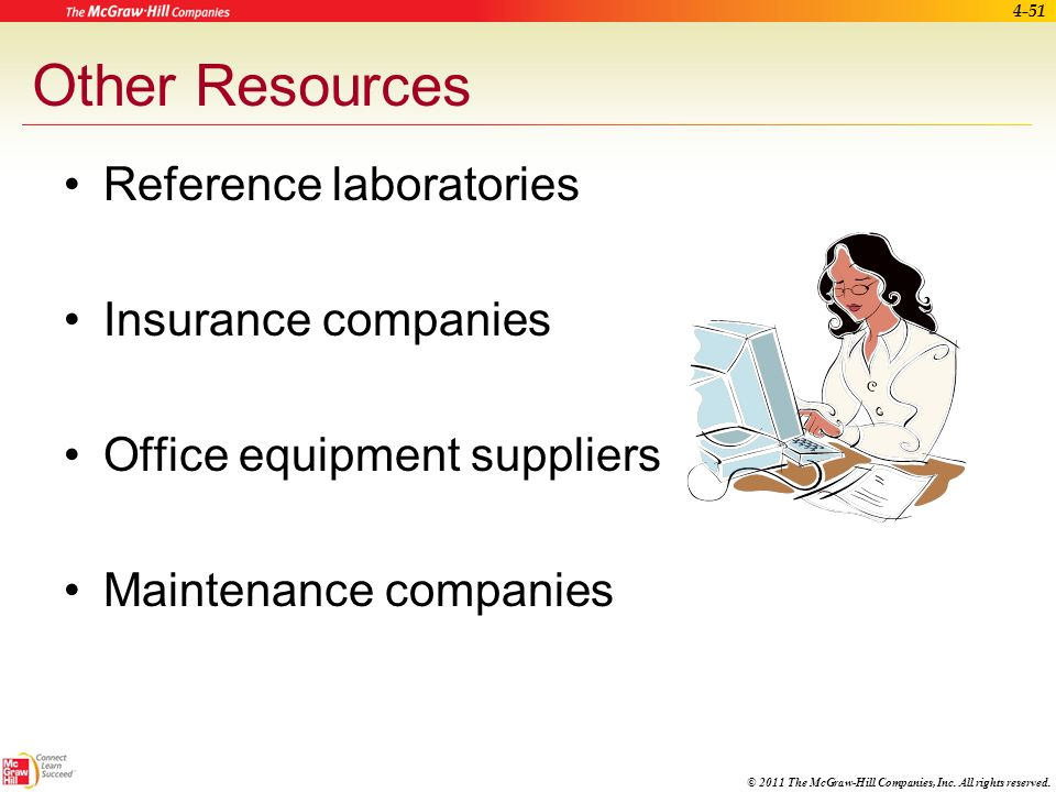 Other Resources Reference laboratories Insurance companies
